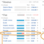 Top 7 Perangkat Lunak Bebas Keuangan Pribadi & Manajemen Rekening Bank